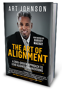 How to Align a Human Resources Strategy to Your Organization's Mission and Objectives