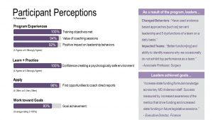 Participant perceptions